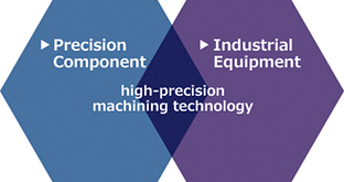image1: High-precision manufacturing technology